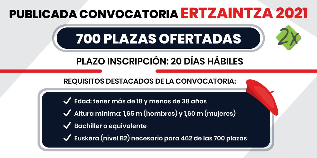Convocatoria Ertzaintza 2021 Twitter