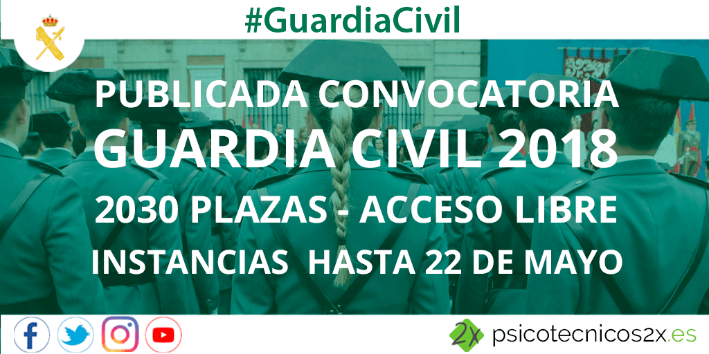 Convocatoria Guardia Civil 2018: Importantes cambios en la baremación