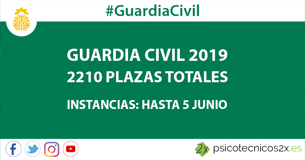 Convocatoria Guardia Civil 2019: 2.210 plazas