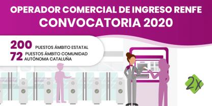 Convocatoria Operador Comercial Renfe 2020 Ingreso n2
