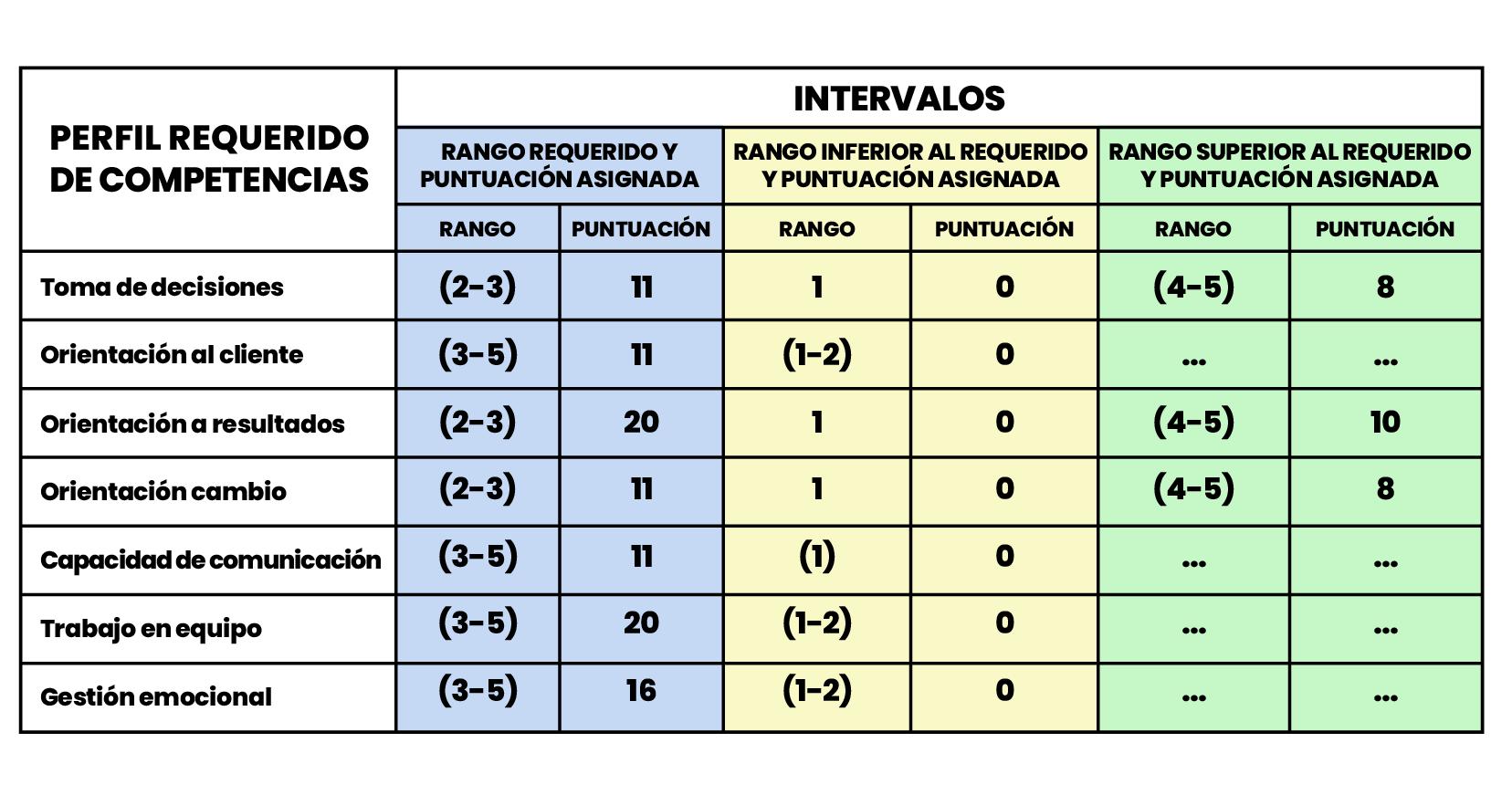 Examen Competencias Oficial Materia Oficios  Metro Madrid