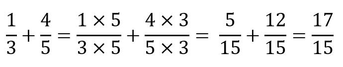 Método de fracciones equivalentes