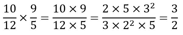 Multiplicación - Factorización de fracciones