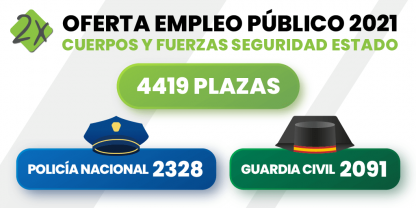 Oep 2021 Guardia Civil Policía Nacional