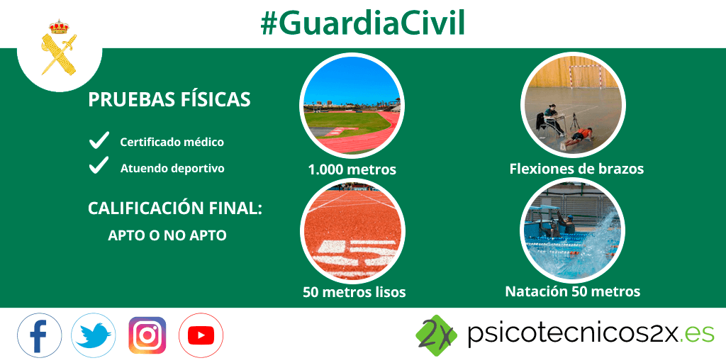 Pruebas Físicas Guardia Civil Twitter